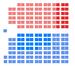 Chambre des Communes 1867.png