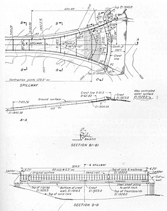 Chatuge Dam - TVA's design plan for Chatuge Dam, circa 1941