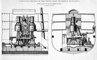SS Britannic (1874) - Image: Compound engines of the White Star steamship Britannic (Maudslay, Sons and Field Engineers, dated 1876)