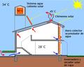 Corte casa solar la plata.png