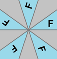 Cyclic symmetry 5.png