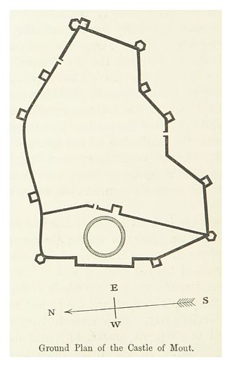 Mut Castle - Ground plan of the castle