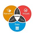Data Science storytelling.jpg