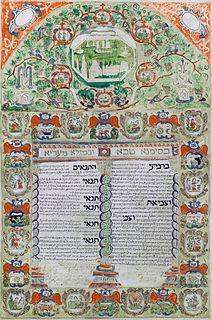 Ketubah Jewish marriage document