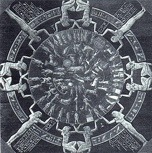 Zodiac - The 1st century BC Dendera zodiac (19th-century engraving)