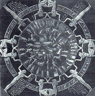Zodiac - The 1st century BC Dendera zodiac (19th-century engraving)