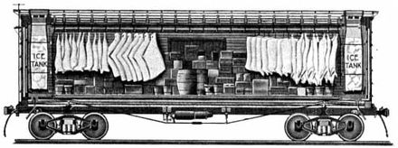 A circa 1870 refrigerator car design. Hatches in the roof provided access to the ice tanks at each end Early refrigerator car design circa 1870.jpg