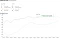 Editing metrics - success rate - frwiki, 2015-11.png