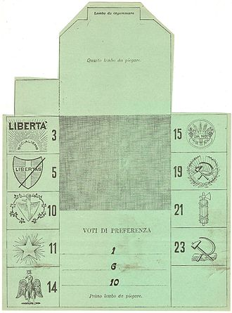 1924 Italian general election - Ballot paper used in the election