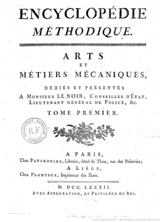Encyclopédie Méthodique - First page of the Encyclopédie méthodique published in 1782 (Panckoucke, Paris).
