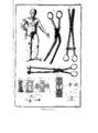 Encyclopedie volume 2b-134.png
