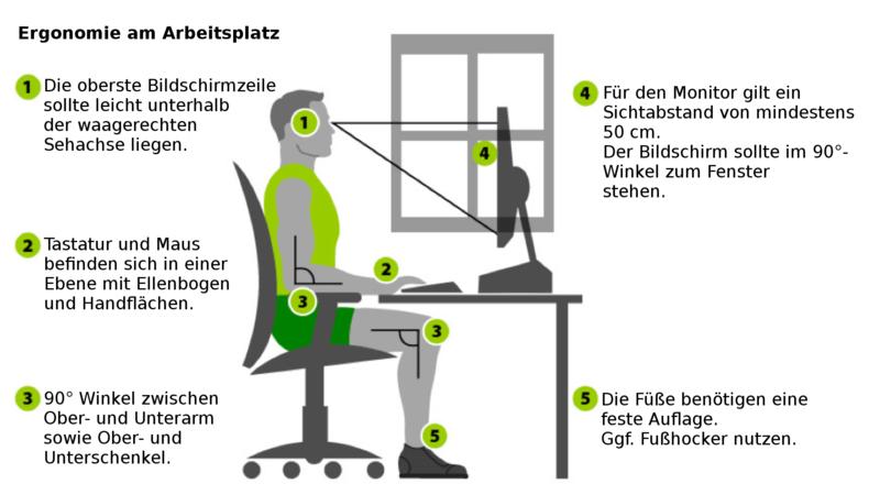 File:Ergonomie Bildschirm.png