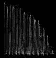 FI-d201-fig. 73 - Tracés ergographiques de Maggiora-4.png