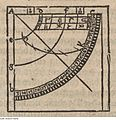 Fotothek df tg 0007561 Geometrie ^ Vermessung ^ Vermessungsinstrument ^ Quadrant.jpg