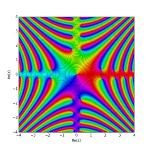 Fresnel integral - Complex Fresnel integral C(z)