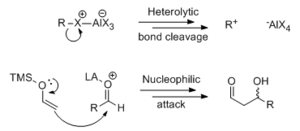 Lewis acid catalysis - Two common modes of Lewis acid catalysis in reactions with polar mechanisms