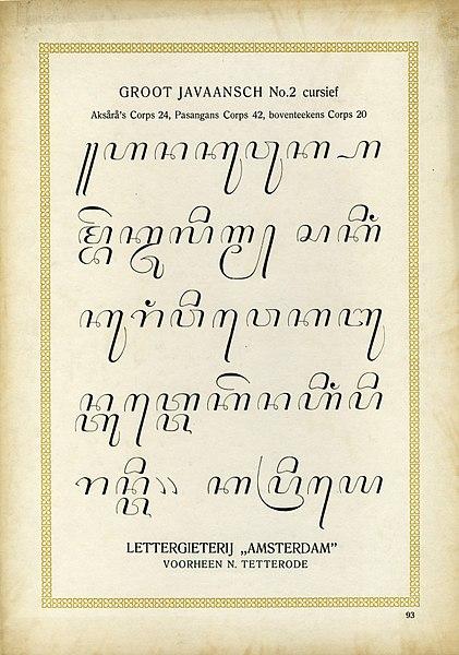 Javanese Script Wikiwand