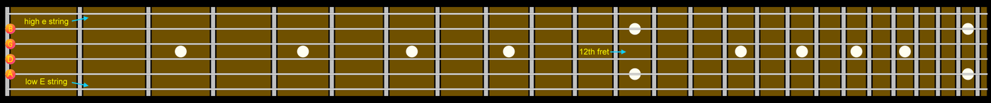Guitar Fretboard Open Strings Diagram.png