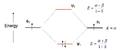 H2 MO energy diagram.png