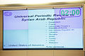 Human Rights Council Universal Periodic Review of Syria's Human Rights Record, October 7, 2011.jpg