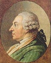 Johann Caspar Goethe, aquarellierte Zeichnung von Georg Friedrich Schmoll, 1774 (Quelle: Wikimedia)