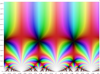 J-invariant - Image: Klein Invariant J
