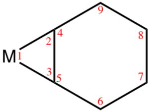 Transition metal benzyne complex - Labeled bond angles that are given in table.