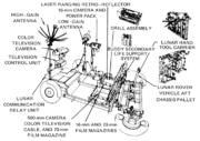 Lunar Rover diagram