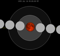 Lunar eclipse chart close-1935Jul16.png