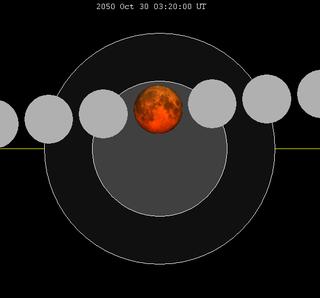 October 2050 lunar eclipse