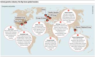 Animal breeding - Image: Meat Atlas 2014 breeders