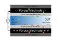 Membrane Capacitive Deionization.png