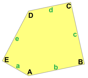 Pentagonal tiling - An example pentagonal tile with angle labels A,B,C,D, and E, and edge length labels a,b,c,d, and e
