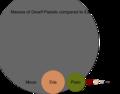 Moon vs dwarf planet mass.png