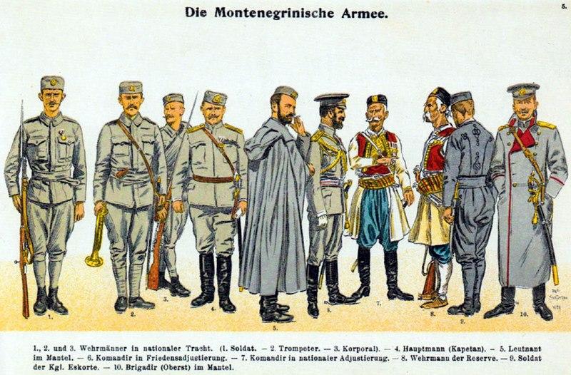 Moritz Ruhl - Montenegrinische Armee 1914 - Felduniformen