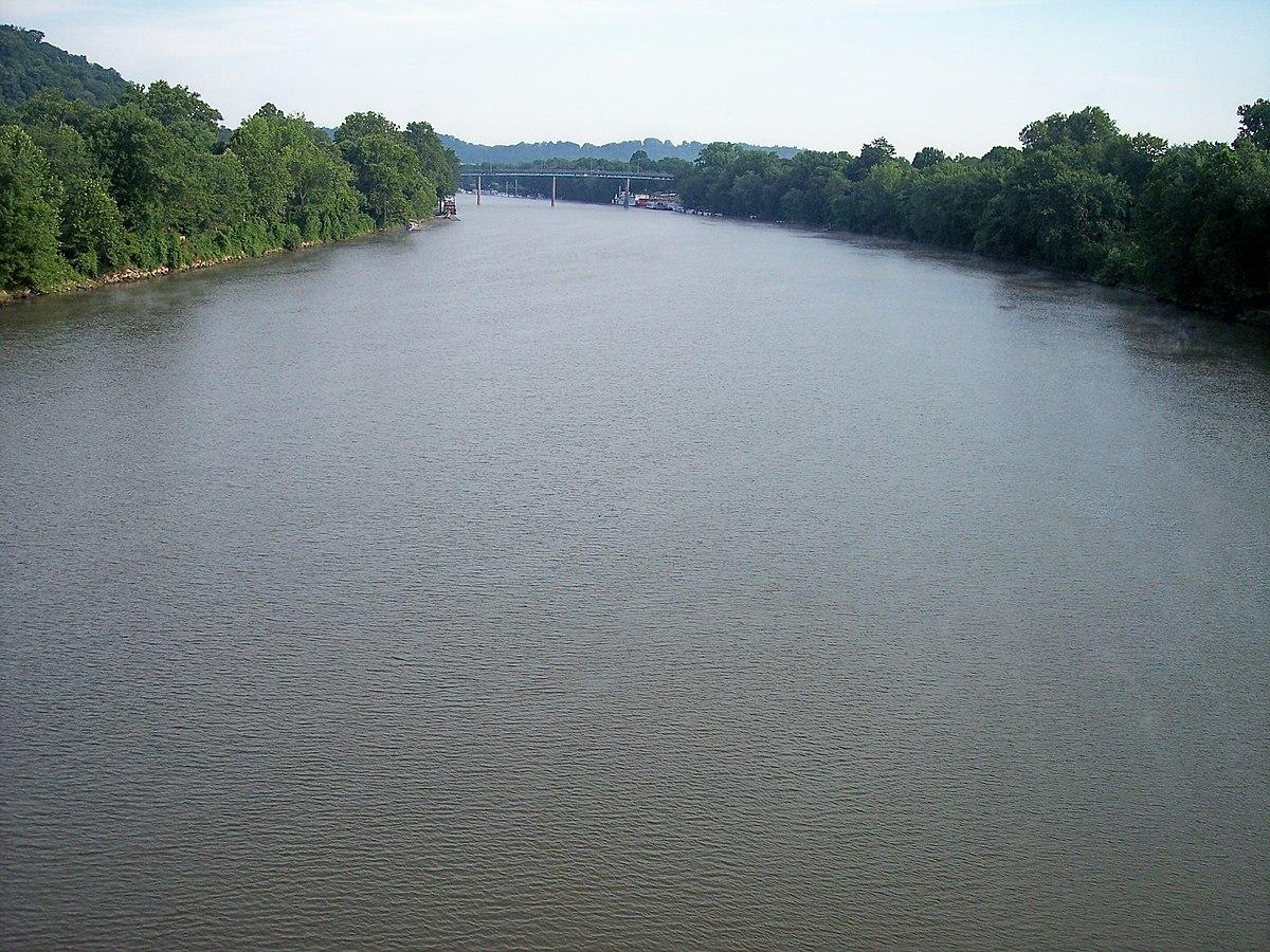 River: Muskingum River