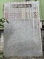 Nomisukune Jinja Shrine, Sumida List of Yokozuna 2.jpg