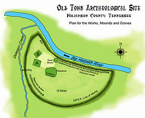 Old Town (Franklin, Tennessee) - Diagram of placement of mounds and works at the Old Town Archaeological Site