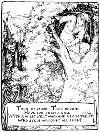 The Old Witch - Illustration by John D. Batten