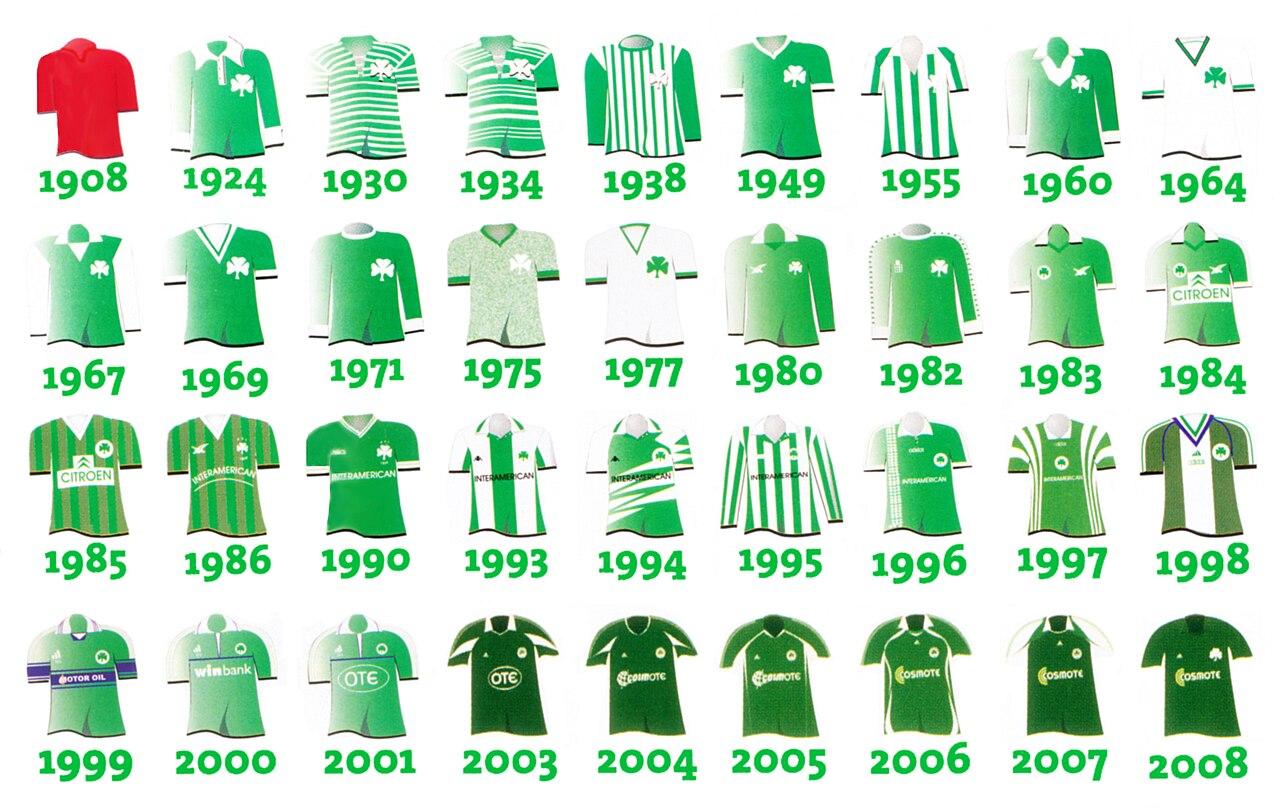 0b20f882ea1 Panathinaikos F.C. - Wikiwand