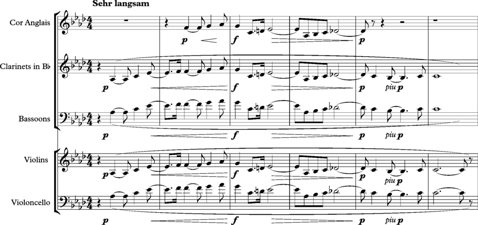 Parsifal Prelude Opening