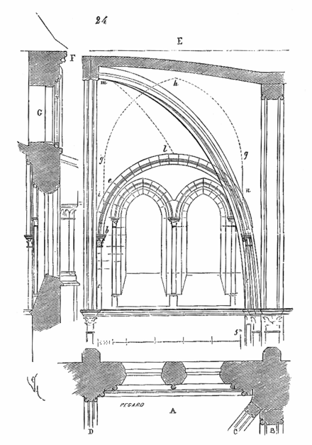 Plan.voute.cathedrale.Sens.2.png