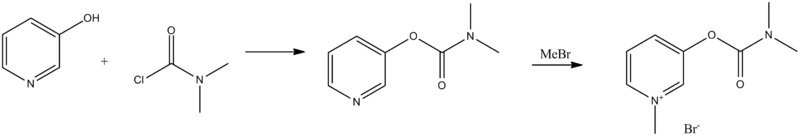 Pyridostigmine synthesis.png