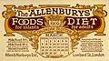 QV; Blotters; Allen & Hansbury, 1904-1909 Wellcome L0031694.jpg
