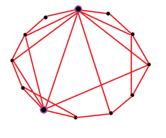 Small-world network - Image: Small world network example