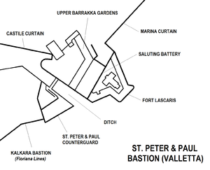 Lascaris Battery - Image: St. Peter & Paul Bastion Valletta map