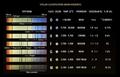 Stellar Classification Chart.png
