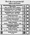 Stimmzettel RTW 1933-03.jpg