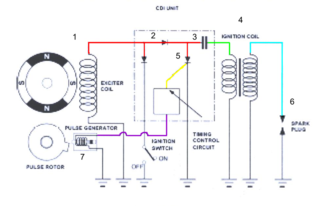 magnetic starter wiring diagram for 220 t  ndsystem  ottomotor      wikipedia  t  ndsystem  ottomotor      wikipedia
