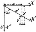 Teknisk Elasticitetslære - Pl4-fig33.png